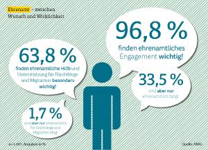 infografik_ehrenamt__3_
